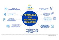 Foto Self Treinamentos Paraná Brasil